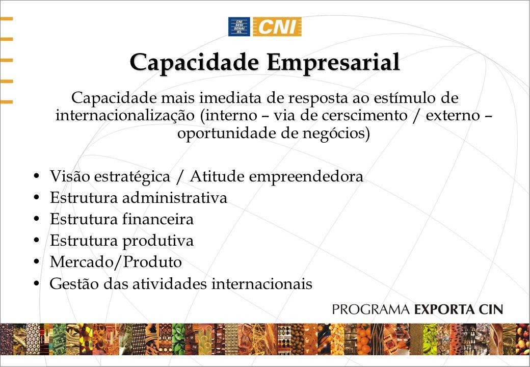 Capacidade Empresarial Capacidade mais imediata de resposta ao estímulo de internacionalização (interno – via de cerscimento / externo – oportunidade