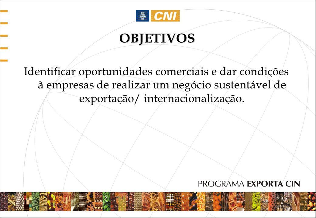 Identificar oportunidades comerciais e dar condições à empresas de realizar um negócio sustentável de exportação/ internacionalização. OBJETIVOS