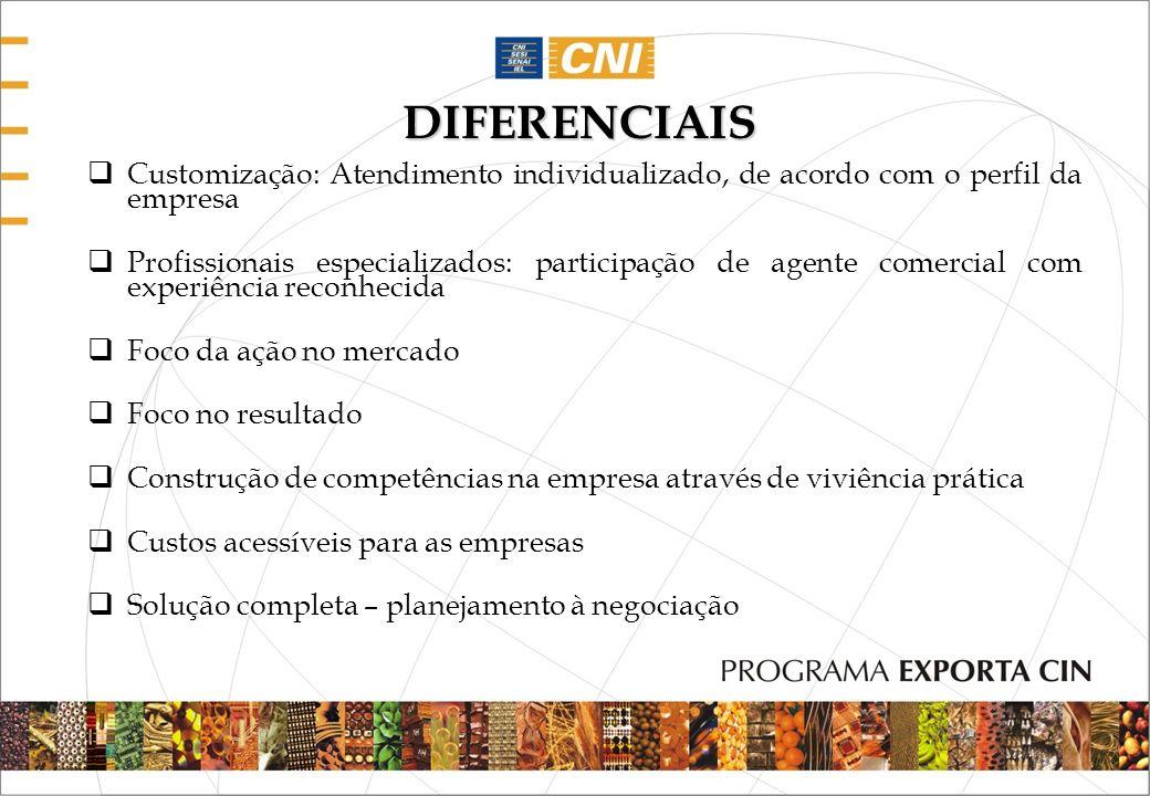 Customização: Atendimento individualizado, de acordo com o perfil da empresa Profissionais especializados: participação de agente comercial com experi