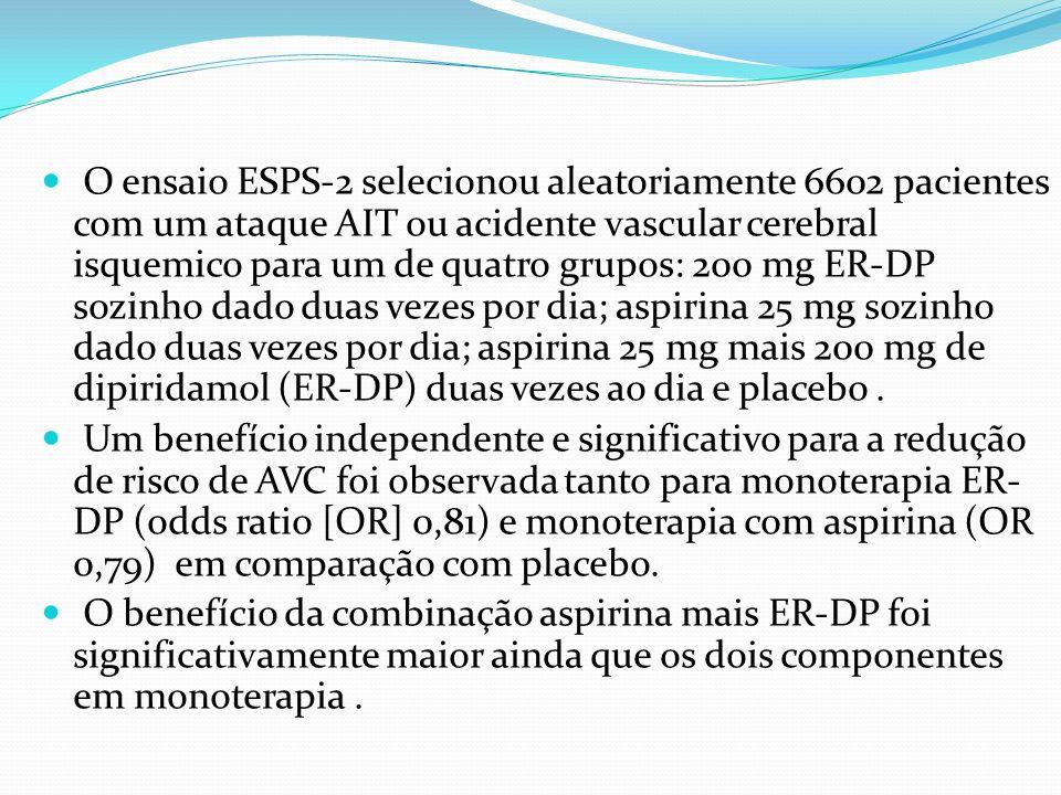 O ensaio ESPS-2 selecionou aleatoriamente 6602 pacientes com um ataque AIT ou acidente vascular cerebral isquemico para um de quatro grupos: 200 mg ER