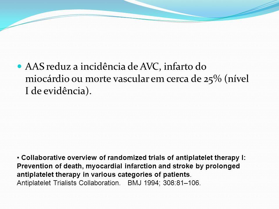 AAS reduz a incidência de AVC, infarto do miocárdio ou morte vascular em cerca de 25% (nível I de evidência). Collaborative overview of randomized tri