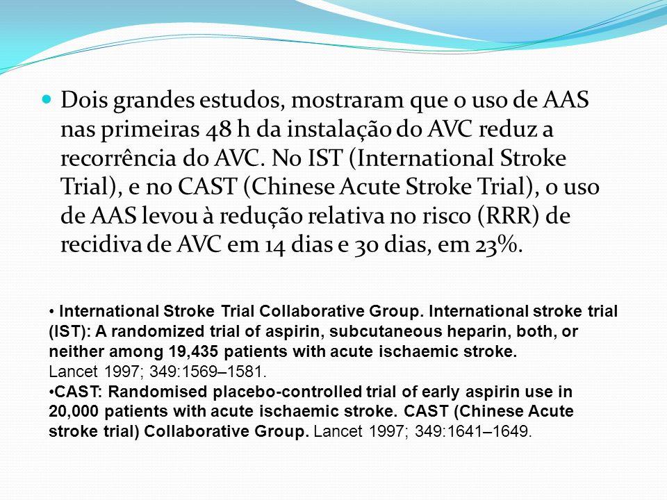 Dois grandes estudos, mostraram que o uso de AAS nas primeiras 48 h da instalação do AVC reduz a recorrência do AVC. No IST (International Stroke Tria