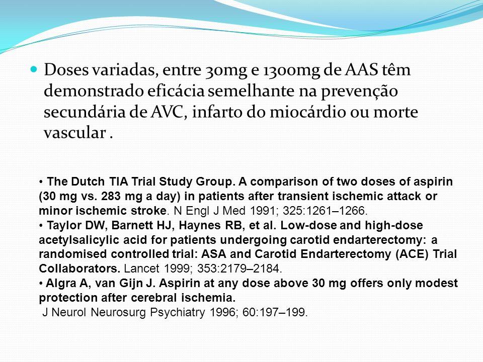 Doses variadas, entre 30mg e 1300mg de AAS têm demonstrado eficácia semelhante na prevenção secundária de AVC, infarto do miocárdio ou morte vascular.