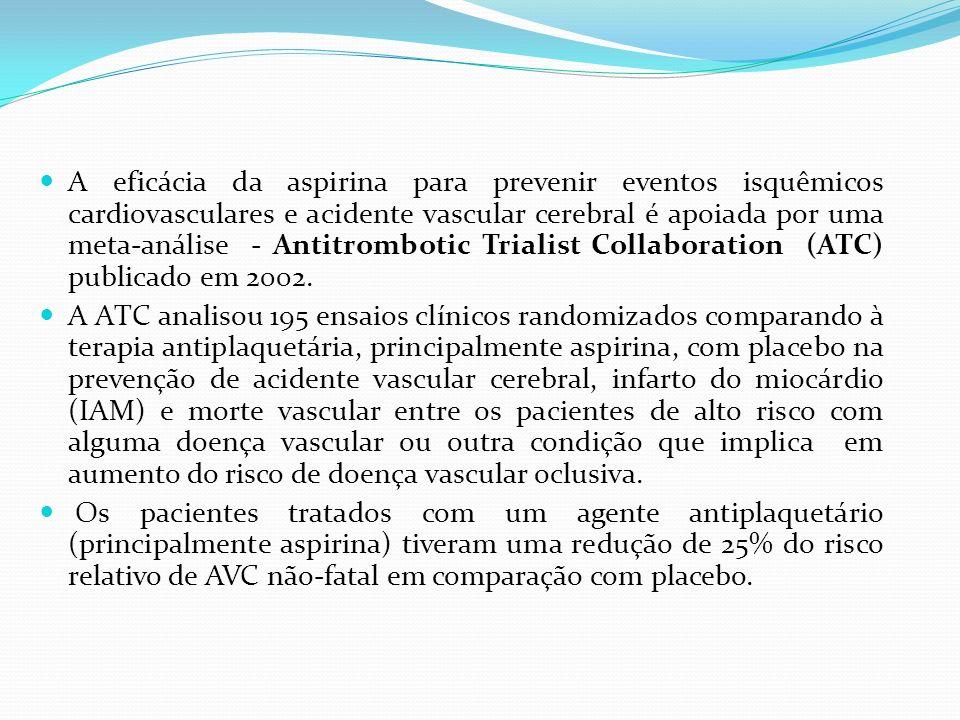 A eficácia da aspirina para prevenir eventos isquêmicos cardiovasculares e acidente vascular cerebral é apoiada por uma meta-análise - Antitrombotic T