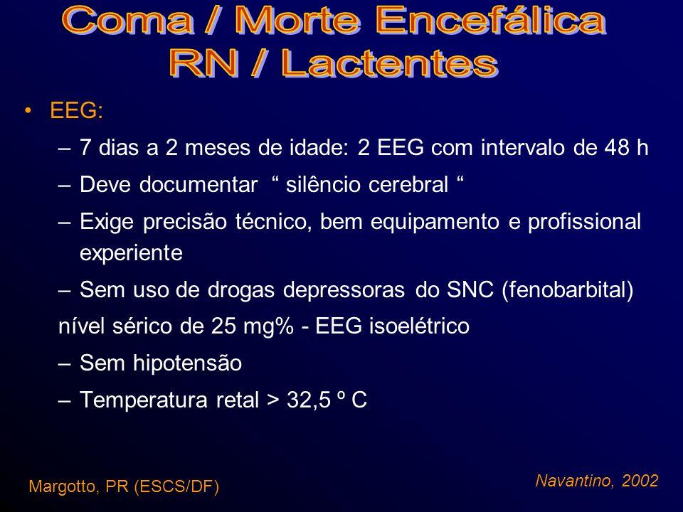 EEG: –7 dias a 2 meses de idade: 2 EEG com intervalo de 48 h –Deve documentar silêncio cerebral –Exige precisão técnico, bem equipamento e profissiona