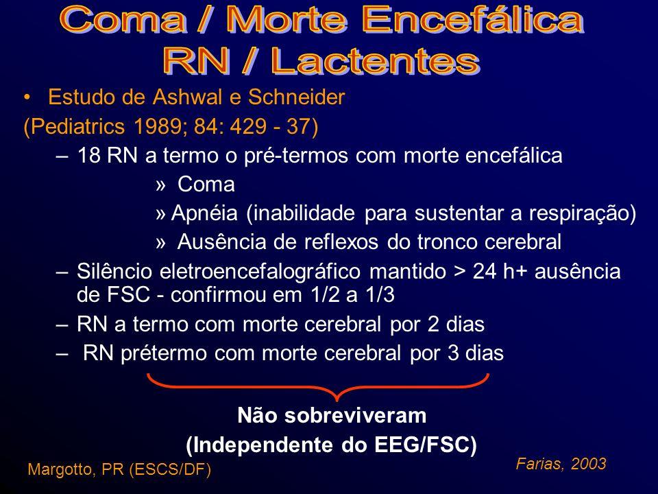 Estudo de Ashwal e Schneider (Pediatrics 1989; 84: 429 - 37) –18 RN a termo o pré-termos com morte encefálica » Coma »Apnéia (inabilidade para sustent