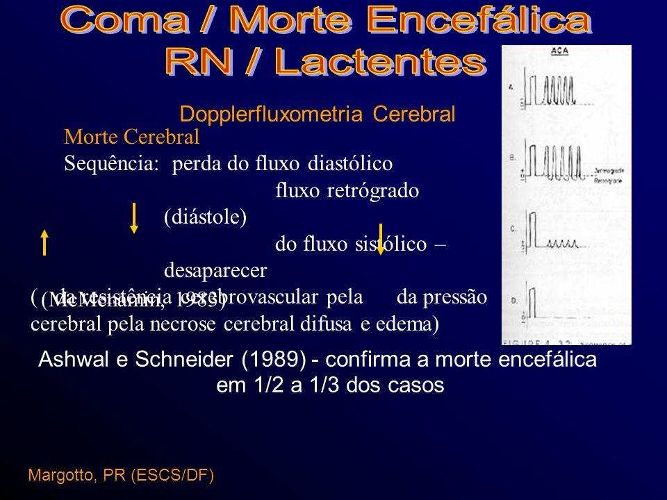 Potencial Evocado: Aparelhos que fazem audiometria sensorial (coleta eletrônica de emissões otoacústicas): RN > 2 KG Teste de Apnéia: Retirada do Resp por 2 - 3 min Esperar paCO2 > 60 - 70 mmHg Espera esforço respiratório não ocorrendo Morte Cerebral Margotto, PR (ESCS/DF)