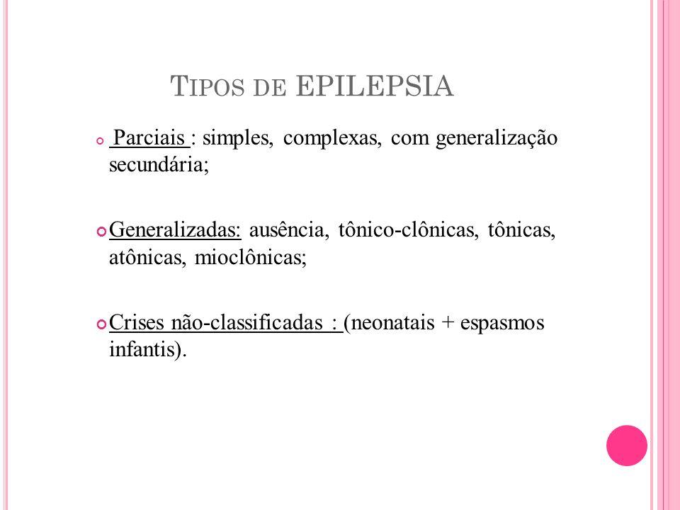 T IPOS DE EPILEPSIA Parciais : simples, complexas, com generalização secundária; Generalizadas: ausência, tônico-clônicas, tônicas, atônicas, mioclôni