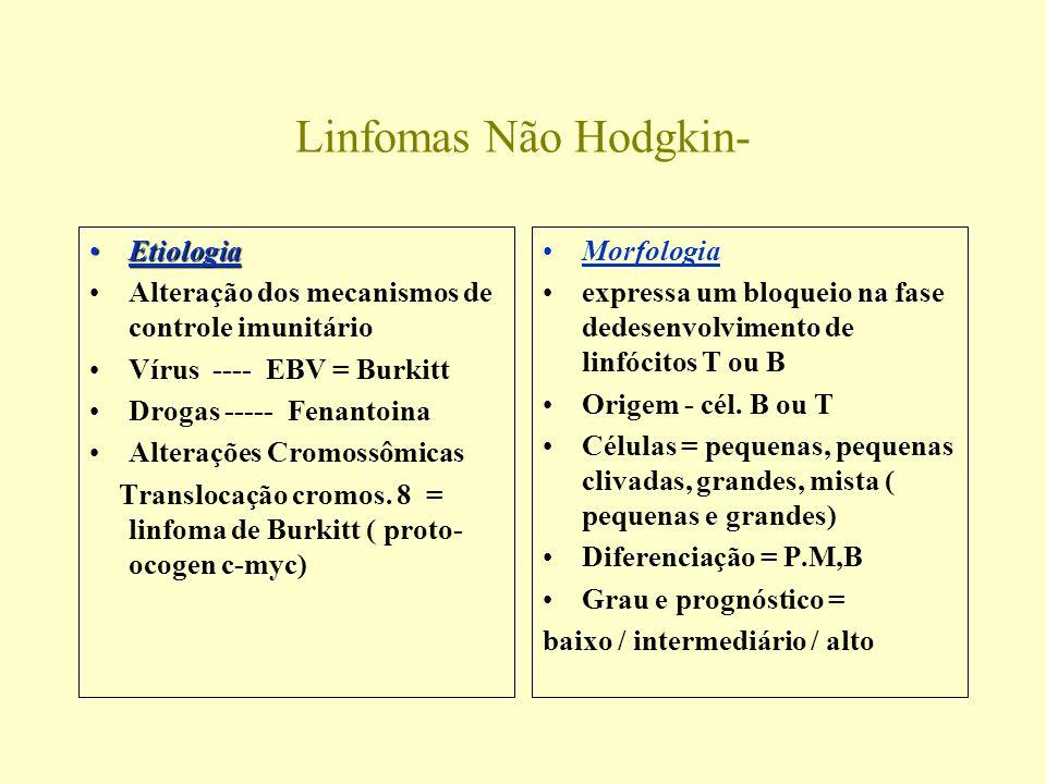 Linfomas Não Hodgkin- EtiologiaEtiologia Alteração dos mecanismos de controle imunitário Vírus ---- EBV = Burkitt Drogas ----- Fenantoina Alterações C