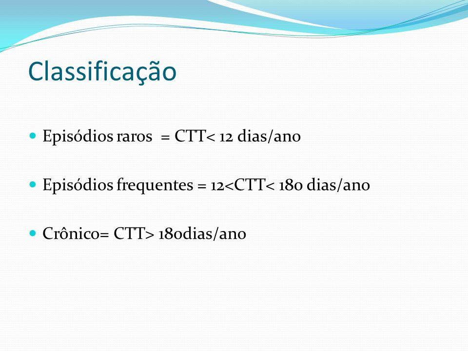 Classificação Episódios raros = CTT< 12 dias/ano Episódios frequentes = 12<CTT< 180 dias/ano Crônico= CTT> 180dias/ano