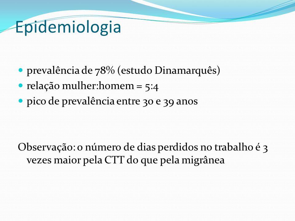 Epidemiologia prevalência de 78% (estudo Dinamarquês) relação mulher:homem = 5:4 pico de prevalência entre 30 e 39 anos Observação: o número de dias p