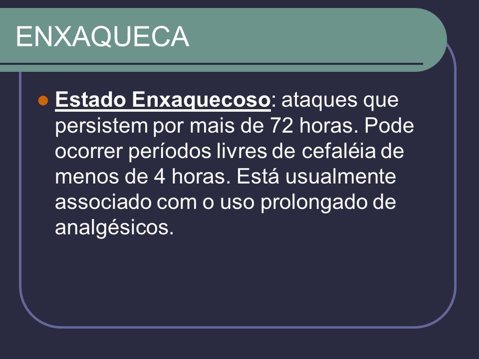 ENXAQUECA Estado Enxaquecoso: ataques que persistem por mais de 72 horas.
