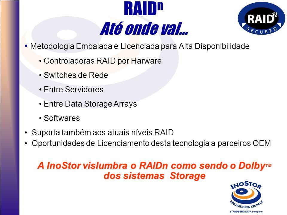 História do RAID n RAID UC Berkley 1985 Várias tentativas no aumento da alta disponibilidade RAID Várias tentativas falharam RAID n desenvolvido em 19