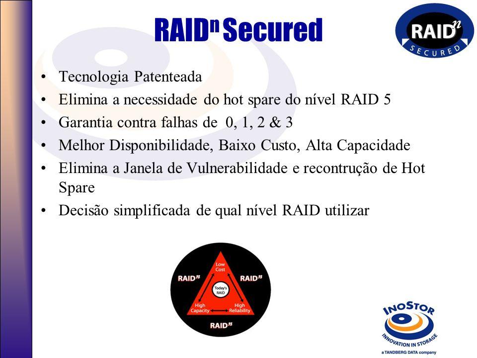 RAID n Até onde vai… Metodologia Embalada e Licenciada para Alta Disponibilidade Controladoras RAID por Harware Switches de Rede Entre Servidores Entr