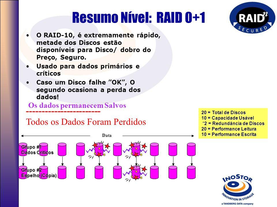 Comparação com o RAID 1+0 Data Parity 1+0 InteliNAS 7 7= Capacidade Utilizável 7 7= Capacidade Utilizável 1 2= Discos de redundância 1 2= Discos de re