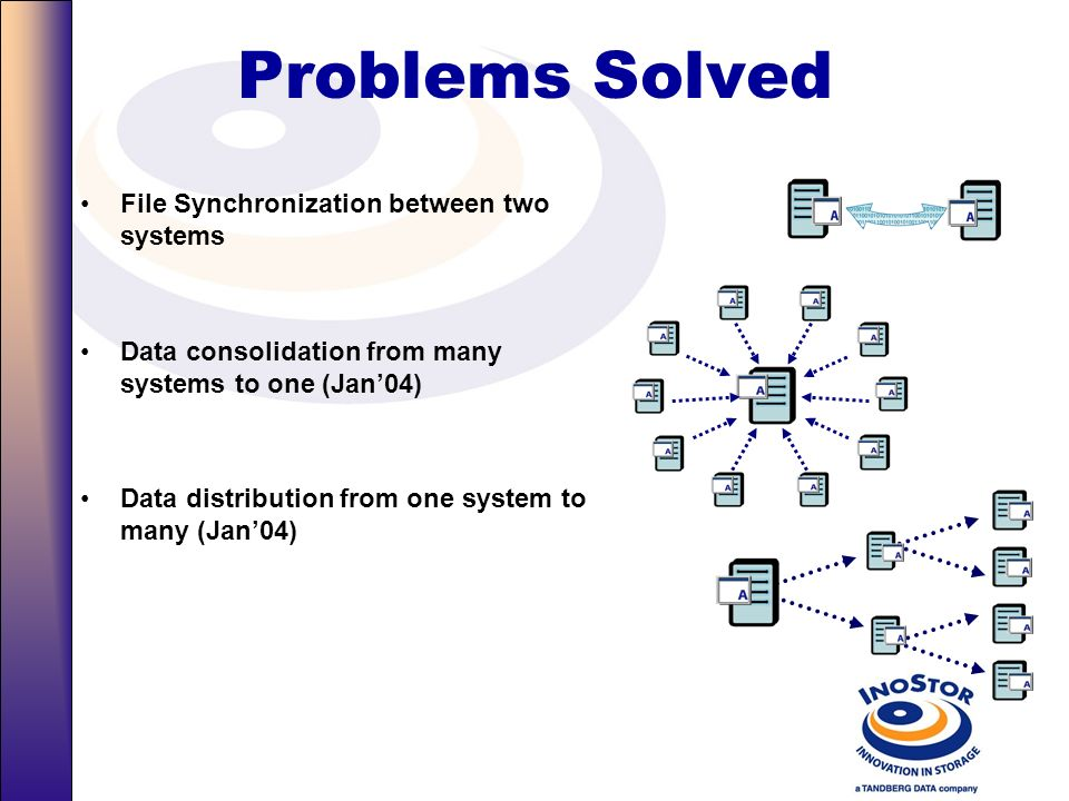 InoStor Replication (iRep) Every company with multiple locations or systems moves data. Outdated methods lead to: High Costs, Low Efficiency manual pr
