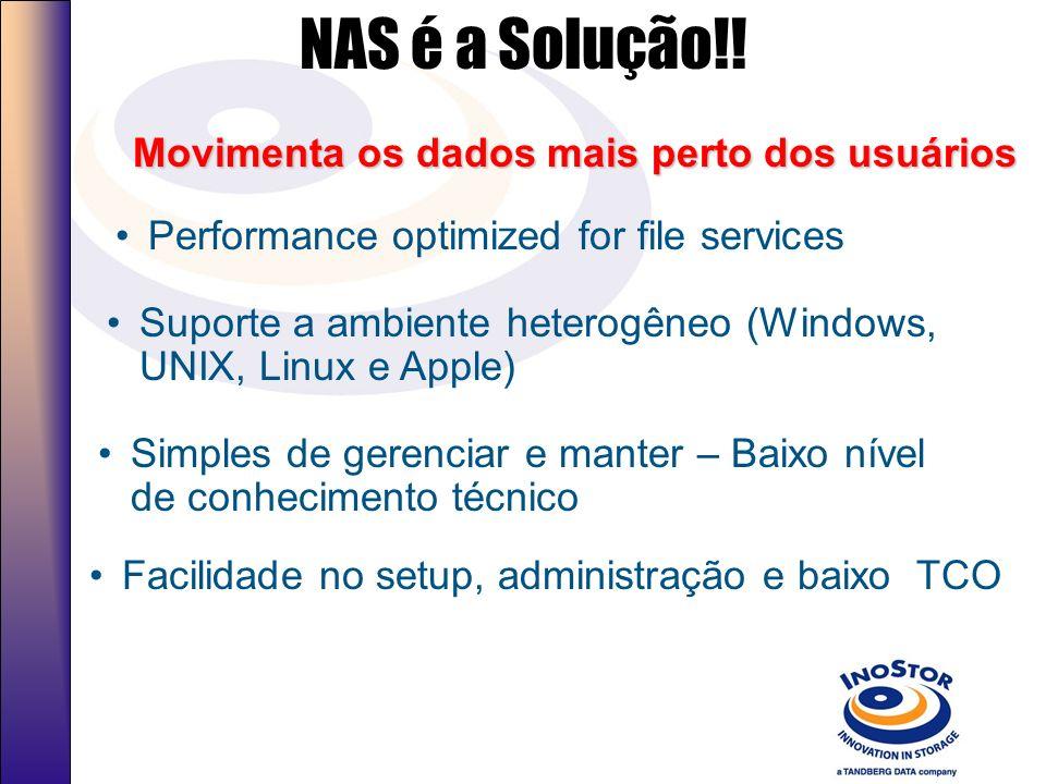 Benefícios da Topologia NAS O NAS foi desenvolvido para ser fácil de instalar, robusto ideal para ambientes departamentais e enterprise. O NAS é conec