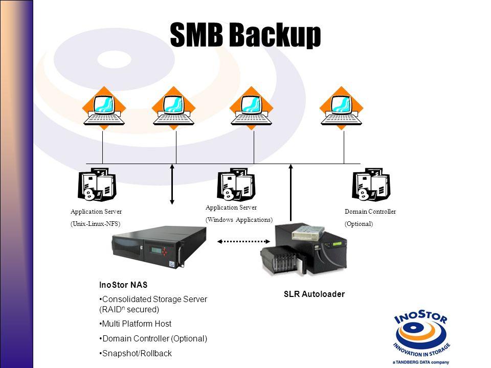 SOHO Backup InoStor NAS Access Control / Domain Controller Consolidated Storage Server (RAID n secured) Multi Platform Host Integrated Tape Drive Backup Snapshot/Rollback