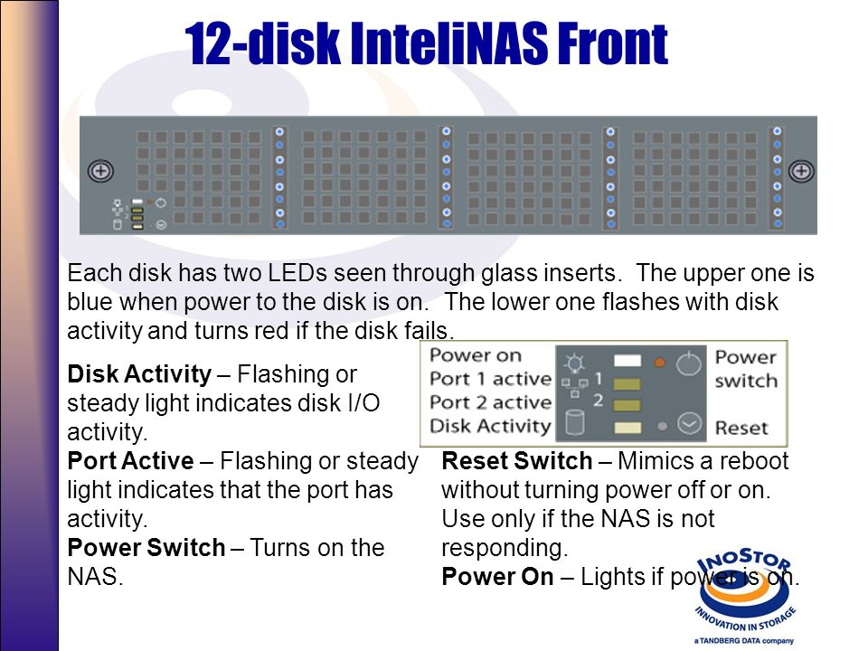 12-disk InteliNAS Front Disk Activity – Flashing or steady light indicates disk I/O activity.