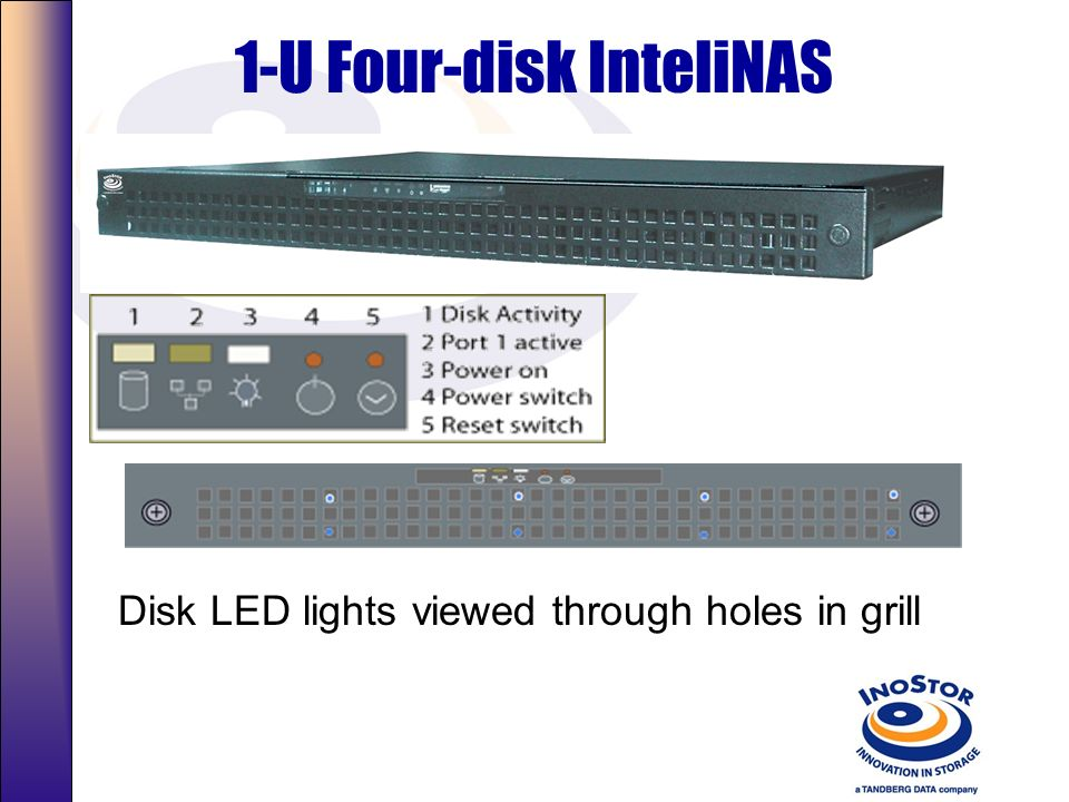 12-disk InteliNAS Front Disk Activity – Flashing or steady light indicates disk I/O activity. Port Active – Flashing or steady light indicates that th