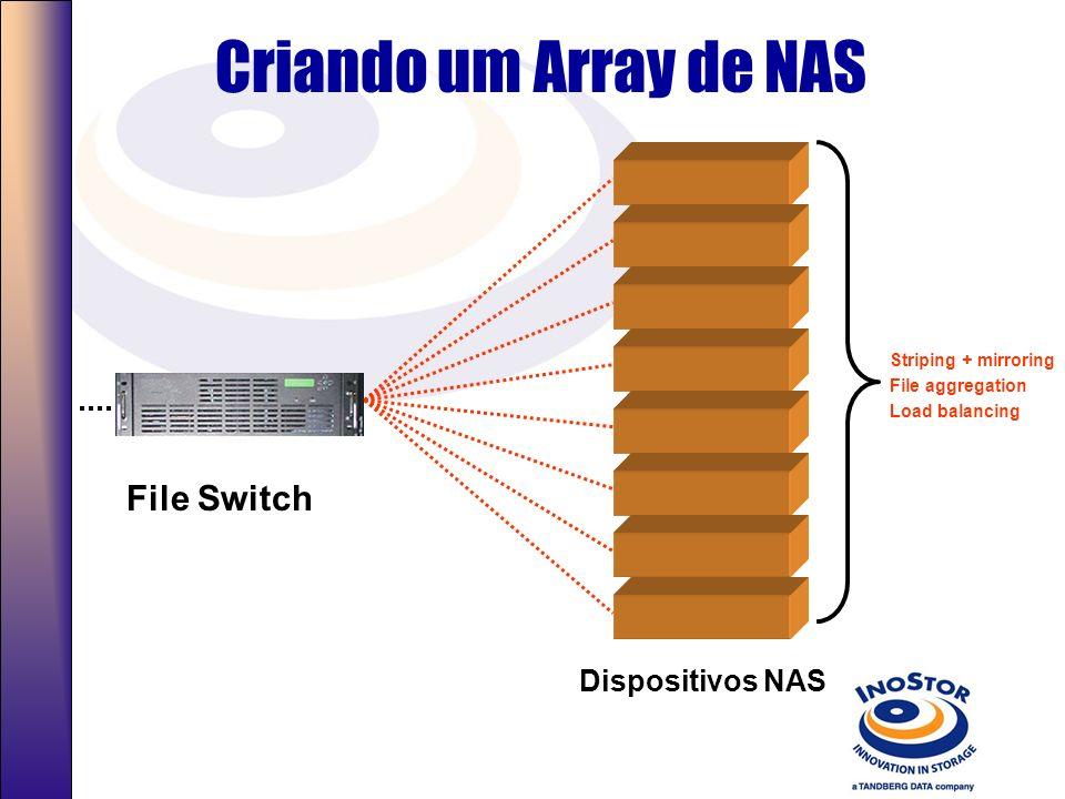 Infraestrutura NAS escalável NAS high End (NetApp) Inexpensive NAS Devices NAS Array File Switch Dispositivos NAS +