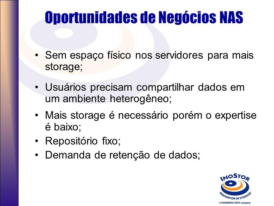 Oportunidades de Negócios NAS Quando o departamento de TI da empresa está procurando comprar um servidor (File Server) para aumentar a capacidade de s