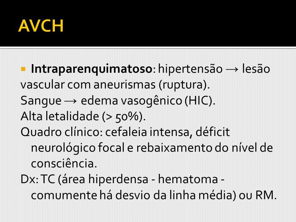 Intraparenquimatoso: hipertensão lesão vascular com aneurismas (ruptura). Sangue edema vasogênico (HIC). Alta letalidade (> 50%). Quadro clínico: cefa