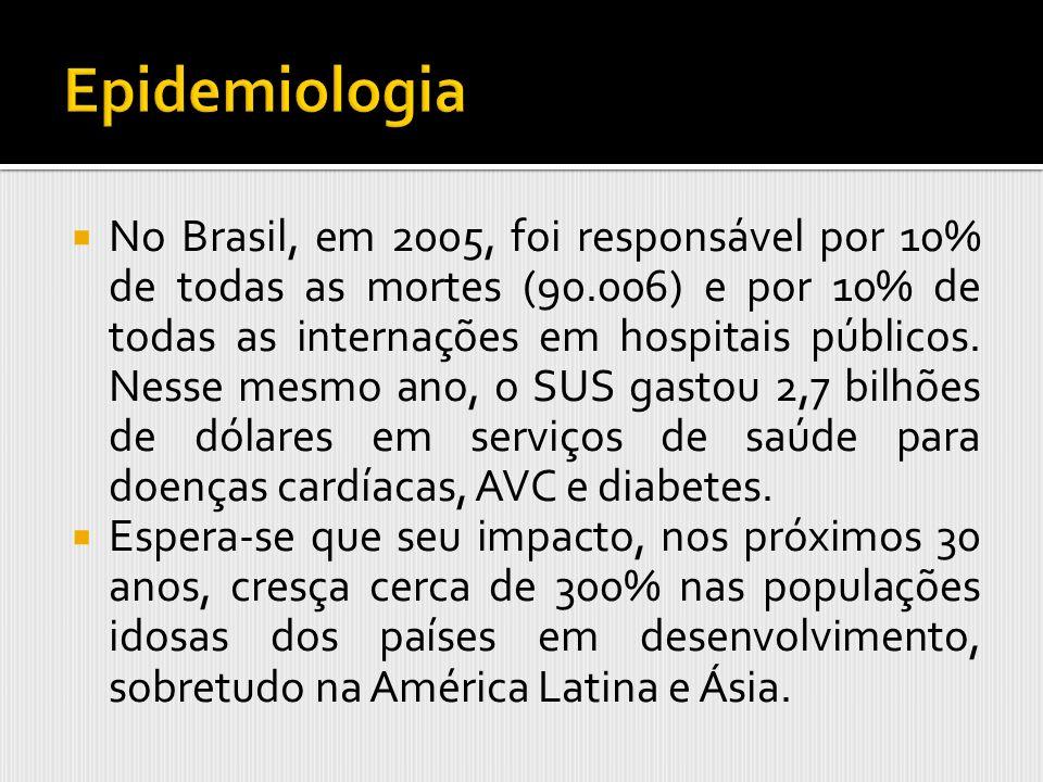 No Brasil, em 2005, foi responsável por 10% de todas as mortes (90.006) e por 10% de todas as internações em hospitais públicos. Nesse mesmo ano, o SU