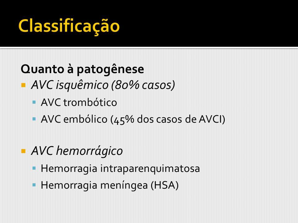 Quanto à patogênese AVC isquêmico (80% casos) AVC trombótico AVC embólico (45% dos casos de AVCI) AVC hemorrágico Hemorragia intraparenquimatosa Hemor