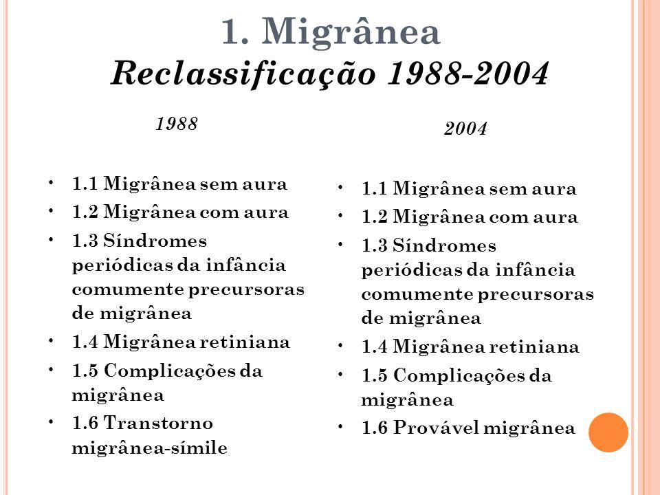 1. Migrânea Reclassificação 1988-2004 1988 1.1 Migrânea sem aura 1.2 Migrânea com aura 1.3 Síndromes periódicas da infância comumente precursoras de m