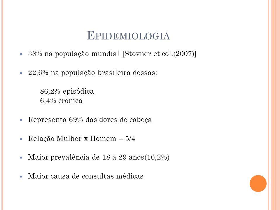 E PIDEMIOLOGIA 38% na população mundial [Stovner et col.(2007)] 22,6% na população brasileira dessas: 86,2% episódica 6,4% crônica Representa 69% das