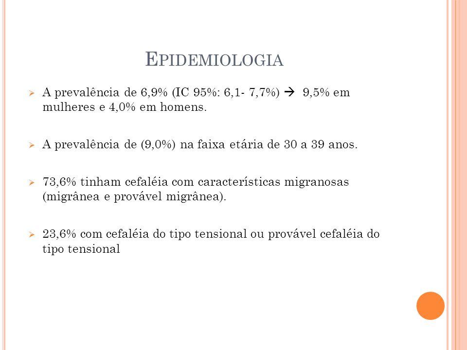 E PIDEMIOLOGIA A prevalência de 6,9% (IC 95%: 6,1- 7,7%) 9,5% em mulheres e 4,0% em homens. A prevalência de (9,0%) na faixa etária de 30 a 39 anos. 7