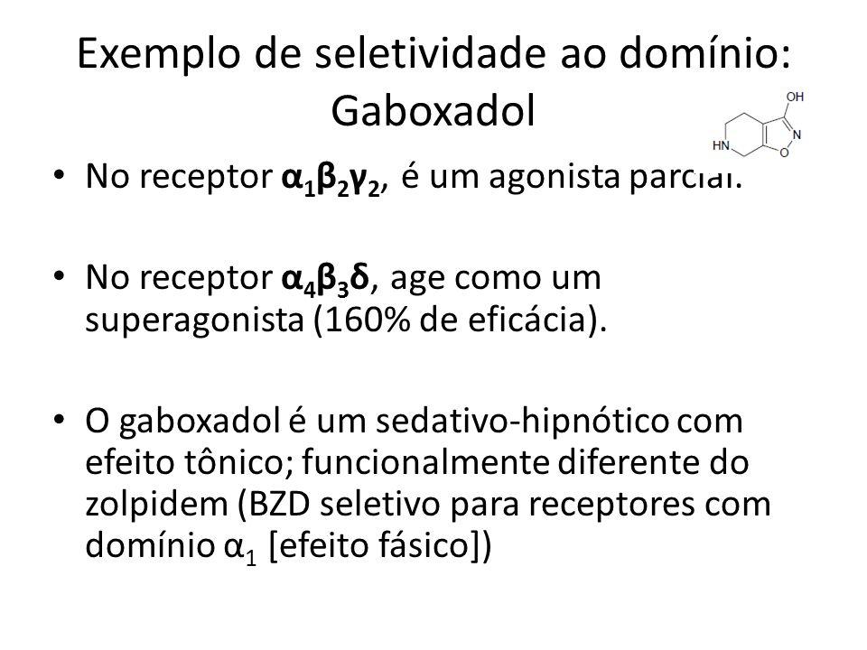 Exemplo de seletividade ao domínio: Gaboxadol No receptor α 1 β 2 γ 2, é um agonista parcial. No receptor α 4 β 3 δ, age como um superagonista (160% d