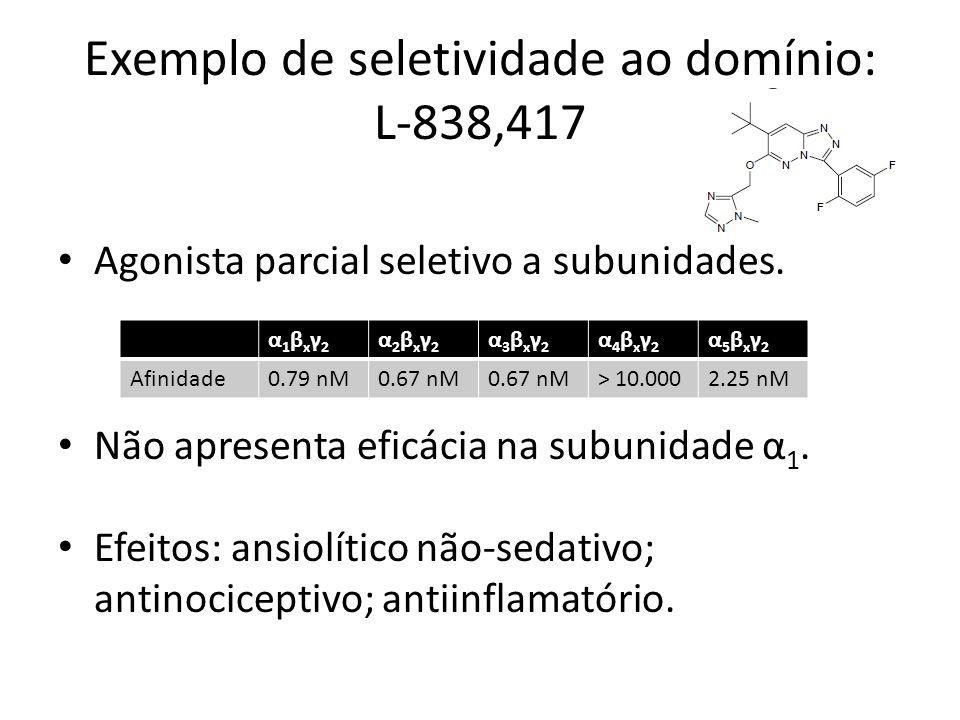 Exemplo de seletividade ao domínio: L-838,417 Agonista parcial seletivo a subunidades. Não apresenta eficácia na subunidade α 1. Efeitos: ansiolítico