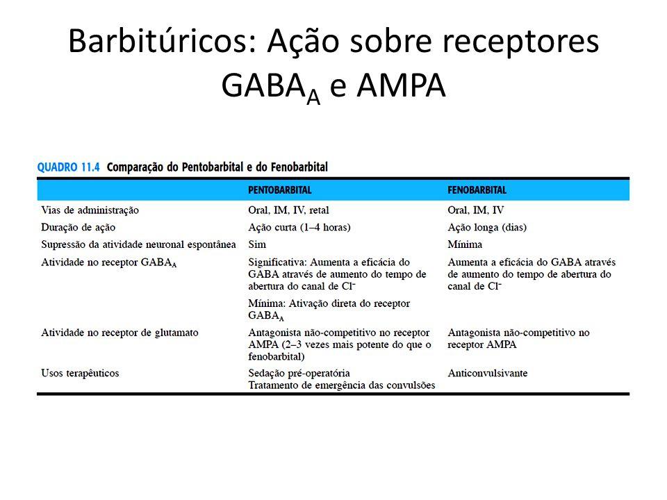 Barbitúricos: Ação sobre receptores GABA A e AMPA