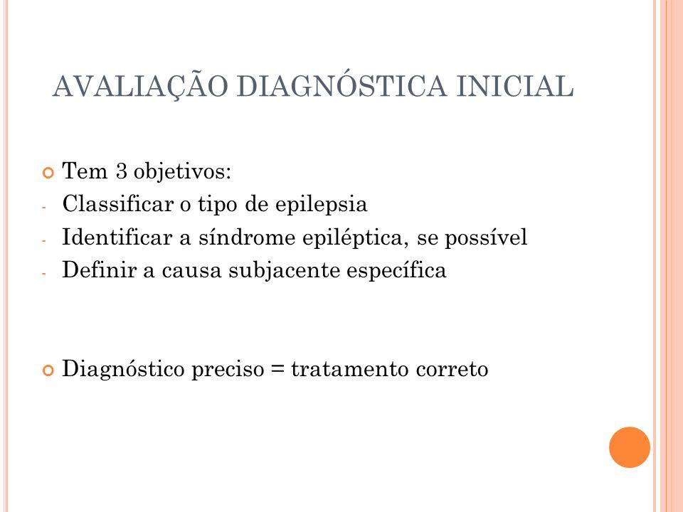 AVALIAÇÃO DIAGNÓSTICA INICIAL Tem 3 objetivos: - Classificar o tipo de epilepsia - Identificar a síndrome epiléptica, se possível - Definir a causa su