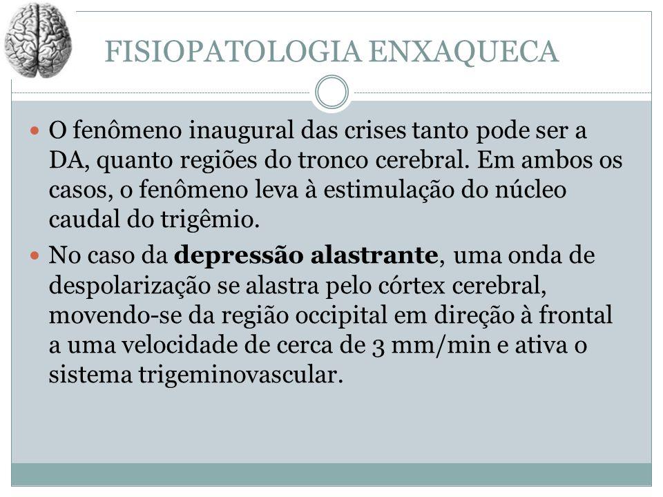 FISIOPATOLOGIA ENXAQUECA O fenômeno inaugural das crises tanto pode ser a DA, quanto regiões do tronco cerebral. Em ambos os casos, o fenômeno leva à