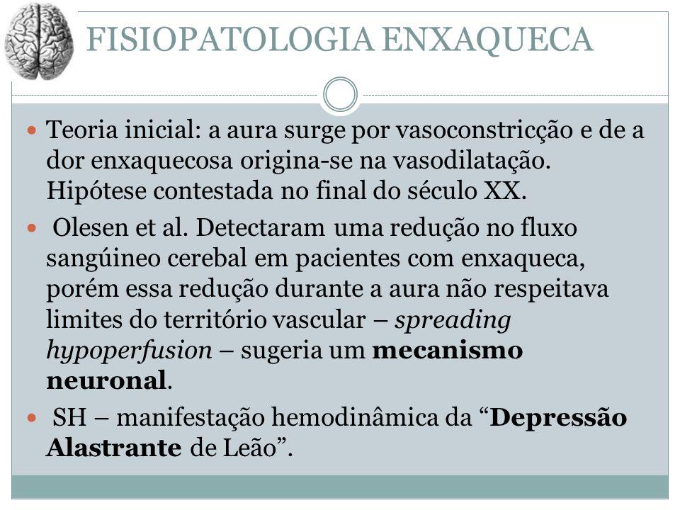 Teoria inicial: a aura surge por vasoconstricção e de a dor enxaquecosa origina-se na vasodilatação. Hipótese contestada no final do século XX. Olesen
