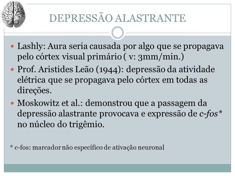DEPRESSÃO ALASTRANTE Lashly: Aura seria causada por algo que se propagava pelo córtex visual primário ( v: 3mm/min.) Prof. Aristides Leão (1944): depr