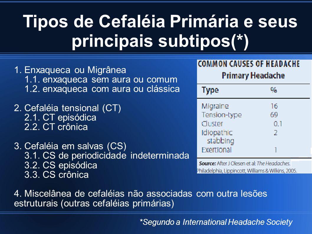 Tipos de Cefaléia Primária e seus principais subtipos(*) 1. Enxaqueca ou Migrânea 1.1. enxaqueca sem aura ou comum 1.2. enxaqueca com aura ou clássica