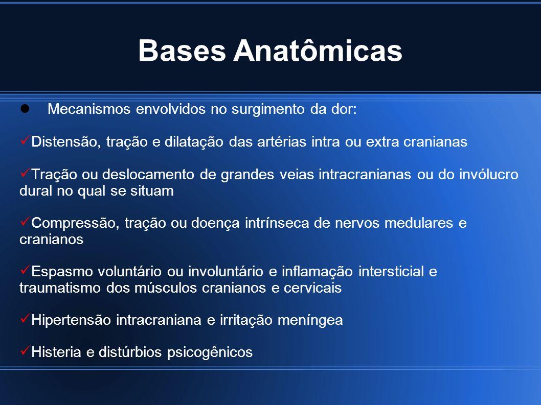 Bases Anatômicas Mecanismos envolvidos no surgimento da dor: Distensão, tração e dilatação das artérias intra ou extra cranianas Tração ou deslocament