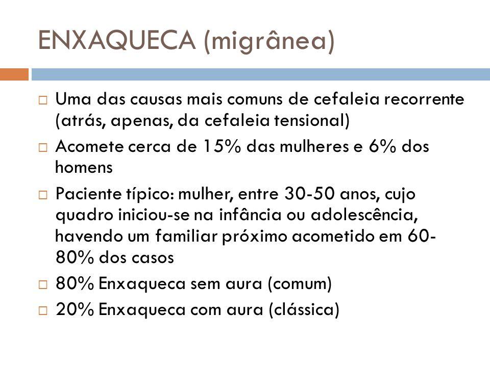 ENXAQUECA (migrânea) Uma das causas mais comuns de cefaleia recorrente (atrás, apenas, da cefaleia tensional) Acomete cerca de 15% das mulheres e 6% d