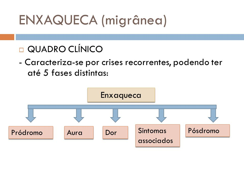 ENXAQUECA (migrânea) QUADRO CLÍNICO - Caracteriza-se por crises recorrentes, podendo ter até 5 fases distintas: Enxaqueca Pródromo Aura Dor Sintomas a