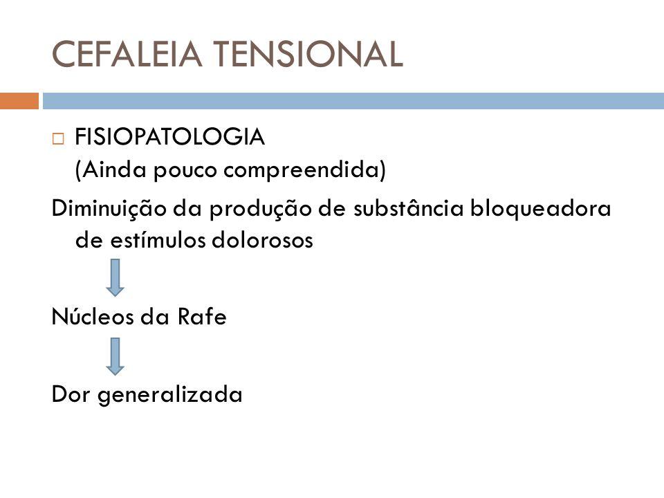 CEFALEIA TENSIONAL FISIOPATOLOGIA (Ainda pouco compreendida) Diminuição da produção de substância bloqueadora de estímulos dolorosos Núcleos da Rafe D