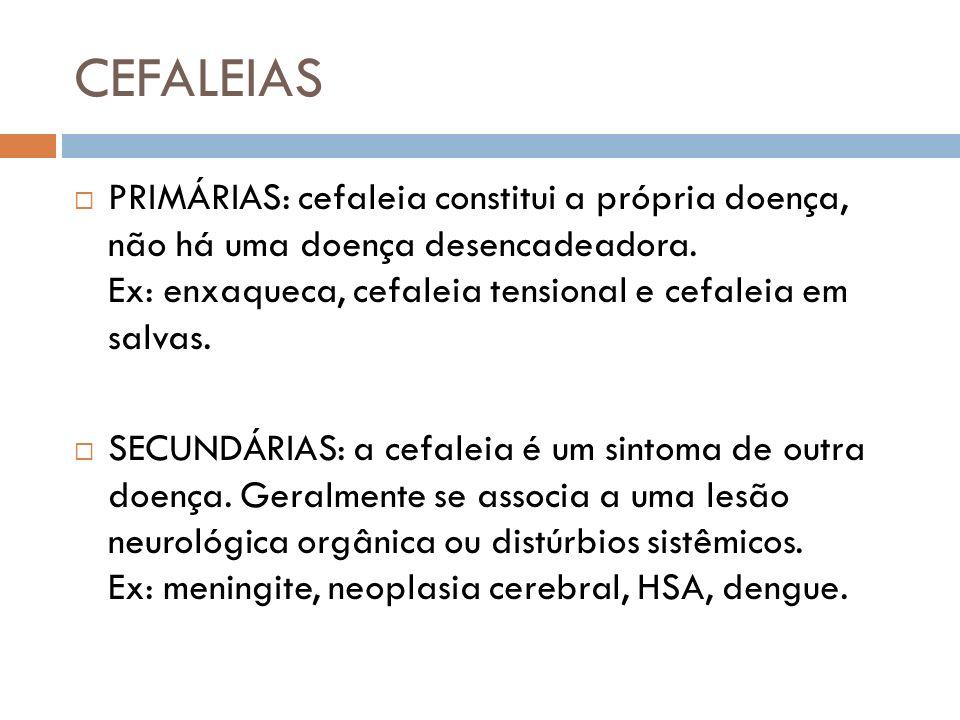 QUADRO CLÍNICO CEFALEIA EM SALVAS - Períodos de ataques recorrentes (2 meses) e períodos sem ataques (1 ano) - Dor quase sempre unilateral - Localizada em região periorbital - Forte intensidade (uma das piores dores conhecidas) - Tipo facadas - Curta duração (15-180minutos) - Paciente fica agitado - Clara associação com um ou mais dos seguintes (ipsilaterais à dor): hiperemia conjuntival, lacrimejamento, congestão nasal, sudorese facial, miose, ptose e edema palpebral