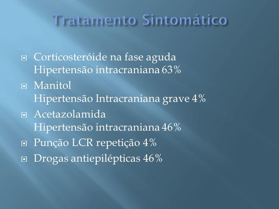Corticosteróide na fase aguda Hipertensão intracraniana 63% Manitol Hipertensão Intracraniana grave 4% Acetazolamida Hipertensão intracraniana 46% Pun