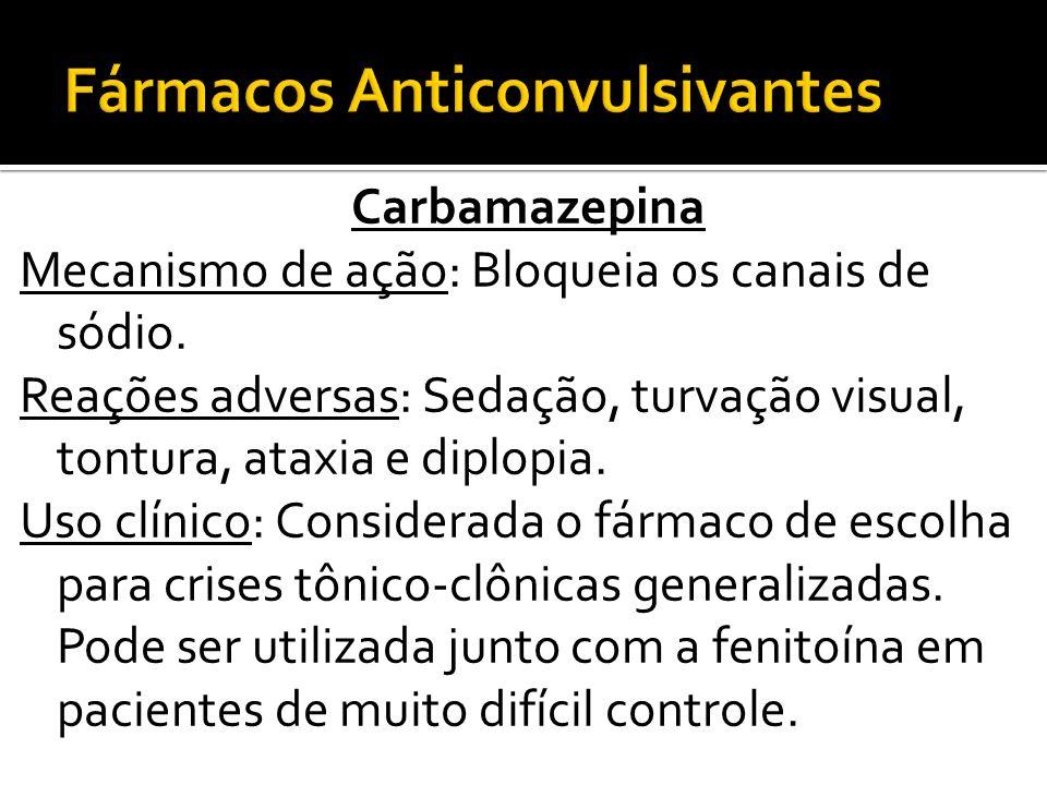 Carbamazepina Mecanismo de ação: Bloqueia os canais de sódio. Reações adversas: Sedação, turvação visual, tontura, ataxia e diplopia. Uso clínico: Con