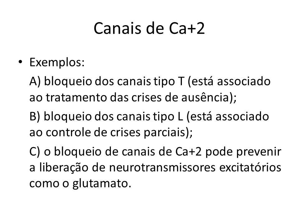 Canais de Ca+2 Exemplos: A) bloqueio dos canais tipo T (está associado ao tratamento das crises de ausência); B) bloqueio dos canais tipo L (está asso