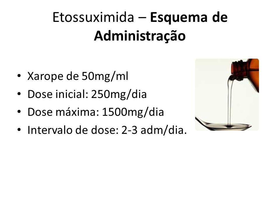 Etossuximida – Esquema de Administração Xarope de 50mg/ml Dose inicial: 250mg/dia Dose máxima: 1500mg/dia Intervalo de dose: 2-3 adm/dia.