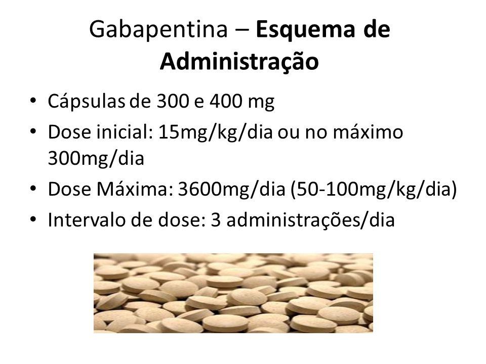 Gabapentina – Esquema de Administração Cápsulas de 300 e 400 mg Dose inicial: 15mg/kg/dia ou no máximo 300mg/dia Dose Máxima: 3600mg/dia (50-100mg/kg/